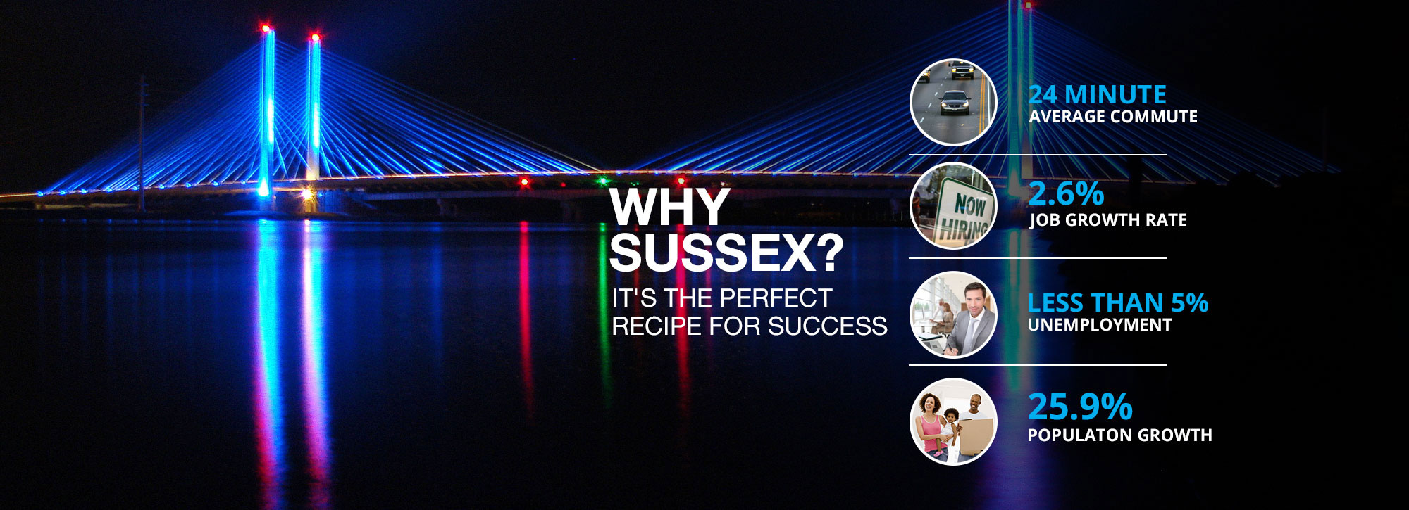 sussex recipe for success photo with bridge at night